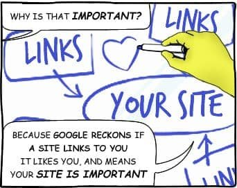 Cartoon image explaining SEO